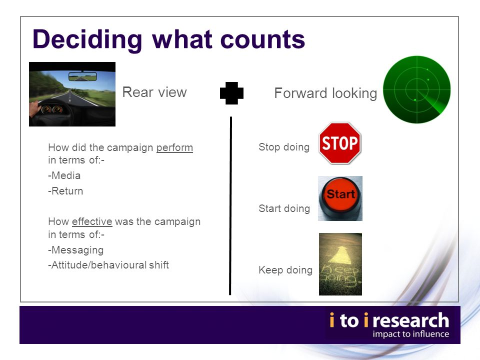 Deciding what counts Rear view Forward looking How did the campaign perform in terms of:- -Media -Return How effective was the campaign in terms of:- -Messaging -Attitude/behavioural shift Stop doing Start doing Keep doing