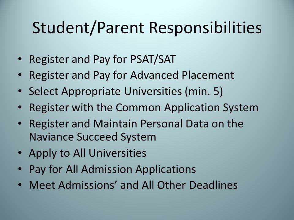 Student/Parent Responsibilities Register and Pay for PSAT/SAT Register and Pay for Advanced Placement Select Appropriate Universities (min. 5) Registe