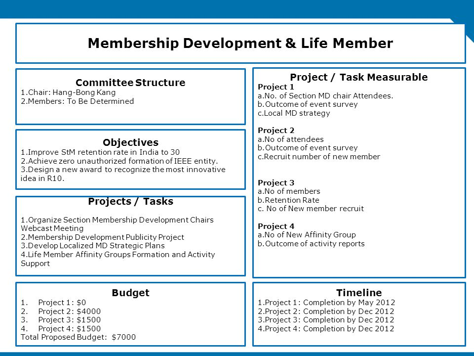 Membership Development & Life Member Objectives 1.Improve StM retention rate in India to 30 2.Achieve zero unauthorized formation of IEEE entity.