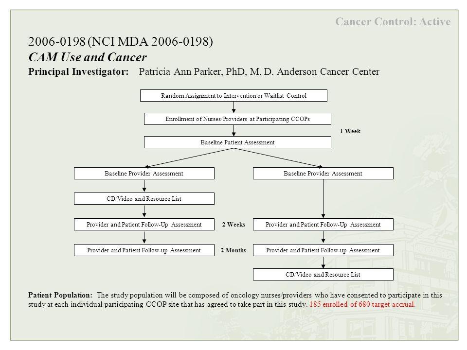 2006-0198 (NCI MDA 2006-0198) CAM Use and Cancer Principal Investigator: Patricia Ann Parker, PhD, M.