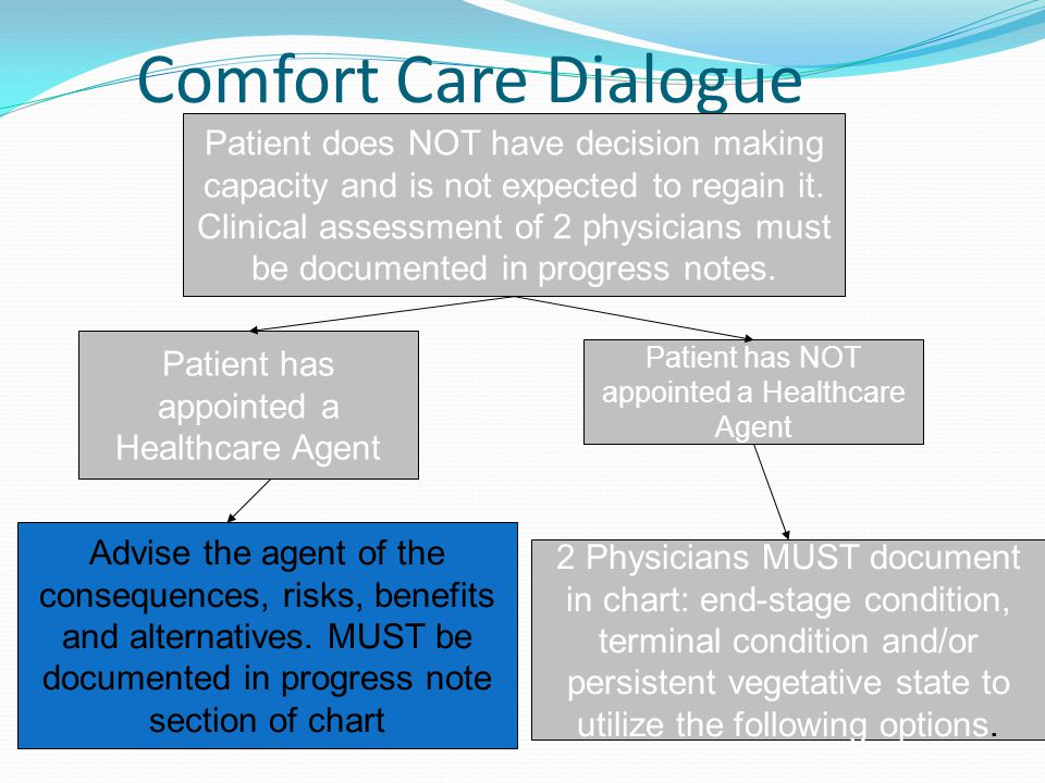 Comfort Care Dialogue Patient does NOT have decision making capacity and is not expected to regain it. Clinical assessment of 2 physicians must be doc