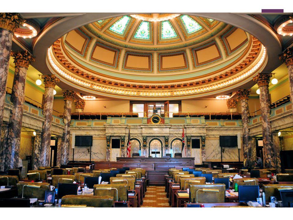 + US Senate Every state elects 2 senators Serve 6 year terms (no limits)