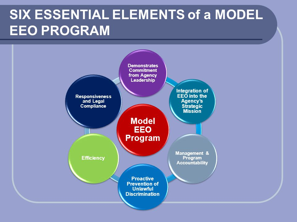 SIX ESSENTIAL ELEMENTS of a MODEL EEO PROGRAM Model EEO Program Demonstrates Commitment from Agency Leadership Integration of EEO into the Agency's St