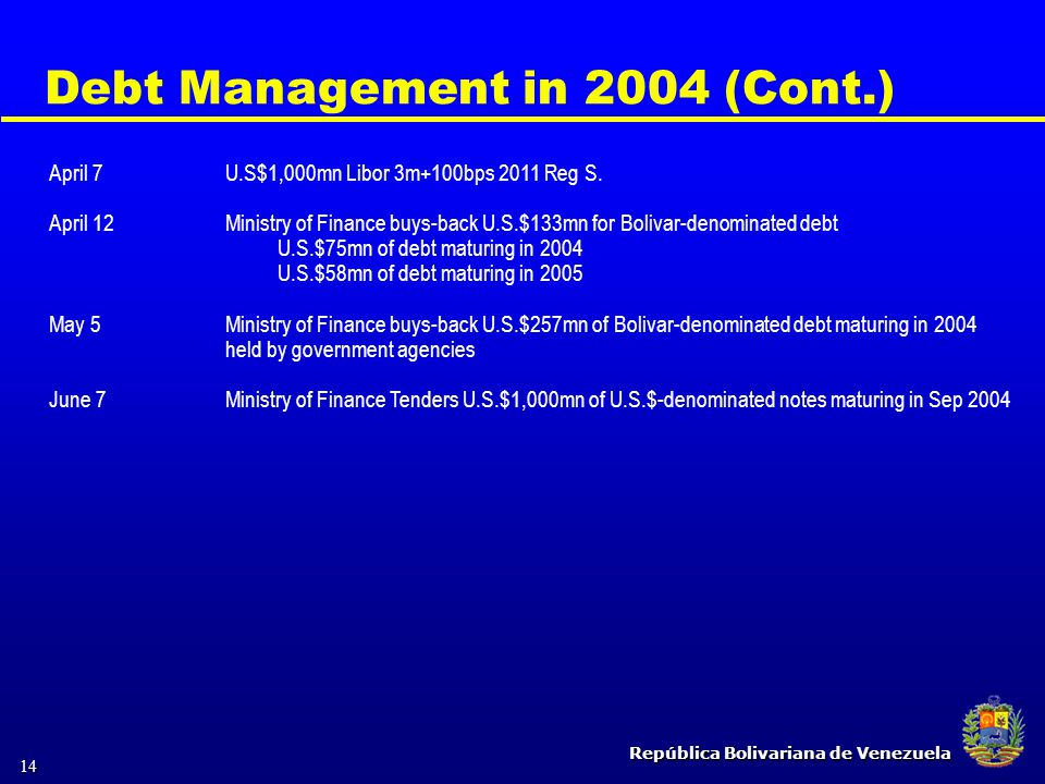 República Bolivariana de Venezuela 14 Debt Management in 2004 (Cont.) April 7 April 12 May 5 June 7 U.S$1,000mn Libor 3m+100bps 2011 Reg S. Ministry o