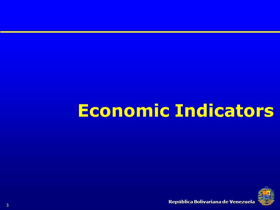 República Bolivariana de Venezuela 3 Economic Indicators