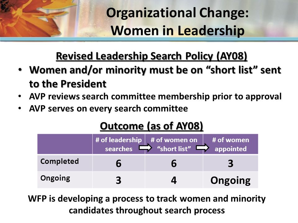 "Organizational Change: Women in Leadership Revised Leadership Search Policy (AY08) Women and/or minority must be on ""short list"" sent to the President"
