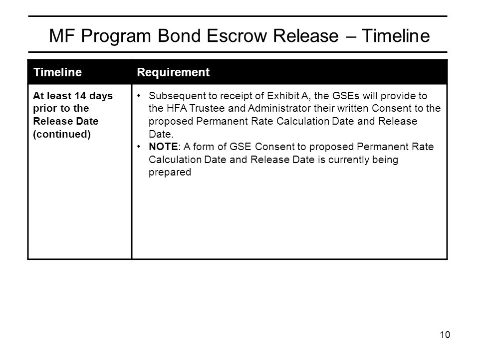 10 MF Program Bond Escrow Release – Timeline TimelineRequirement At least 14 days prior to the Release Date (continued) Subsequent to receipt of Exhib