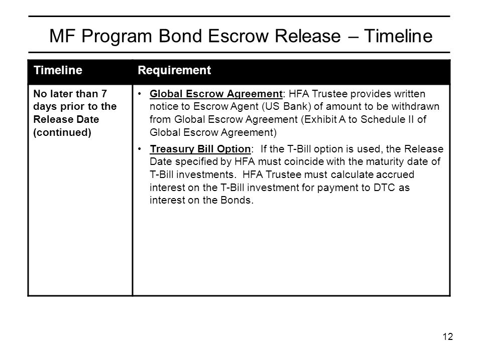 12 MF Program Bond Escrow Release – Timeline TimelineRequirement No later than 7 days prior to the Release Date (continued) Global Escrow Agreement: H