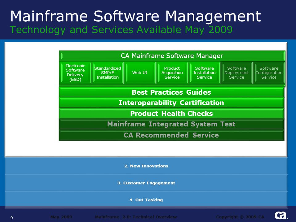 ® May 2009Mainframe 2.0: Technical Overview Copyright © 2009 CA 1.