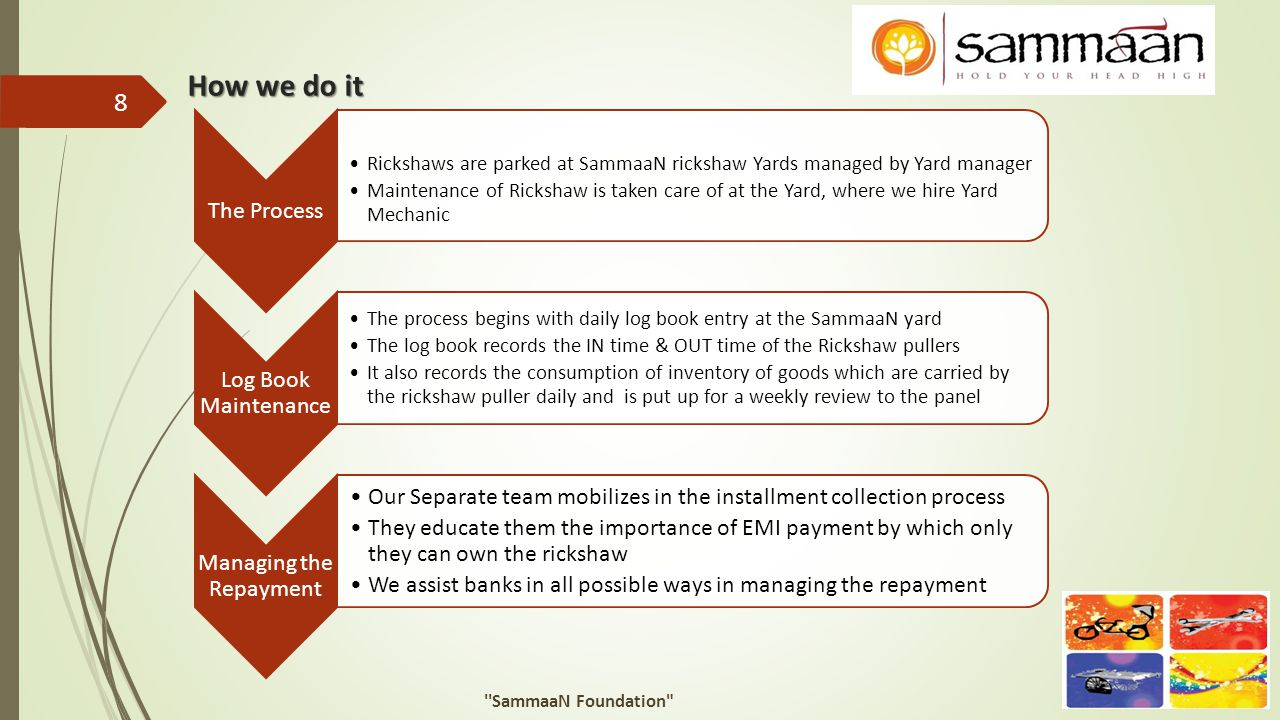 How we do it 8 ''SammaaN Foundation