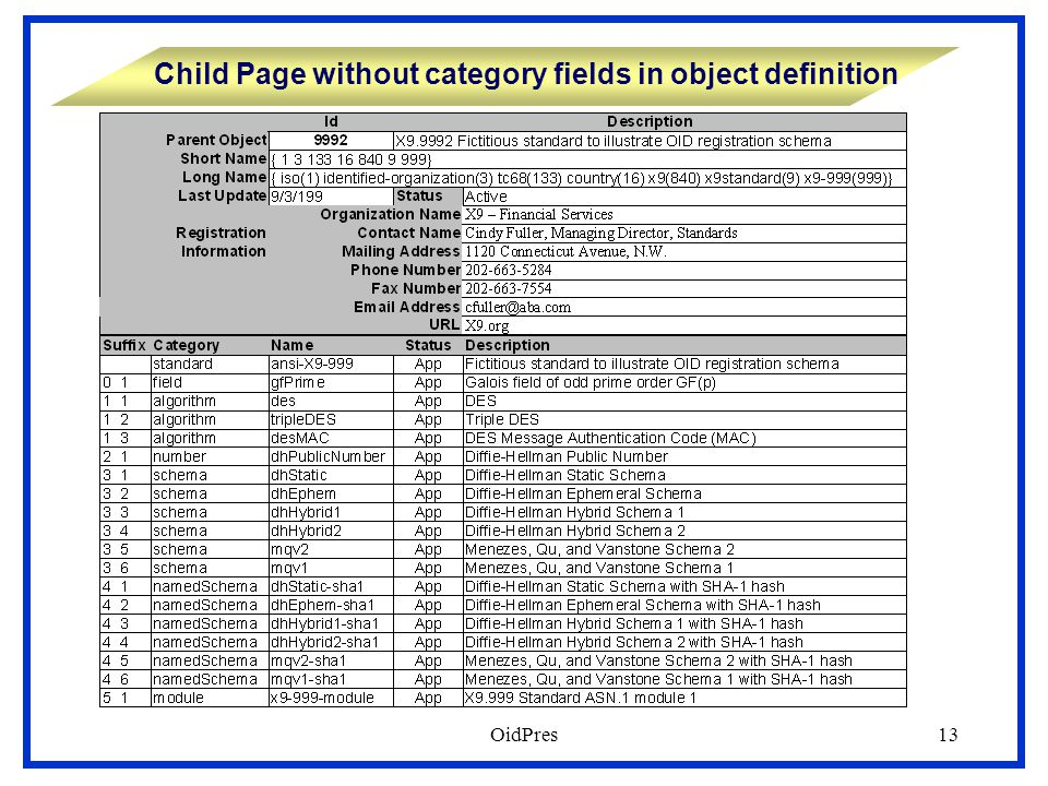 OidPres13 Child Page without category fields in object definition