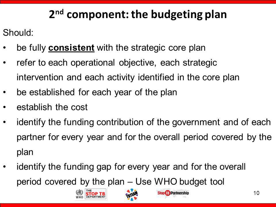 2 nd component: the budgeting plan Should: be fully consistent with the strategic core plan refer to each operational objective, each strategic intervention and each activity identified in the core plan be established for each year of the plan establish the cost identify the funding contribution of the government and of each partner for every year and for the overall period covered by the plan identify the funding gap for every year and for the overall period covered by the plan – Use WHO budget tool 10