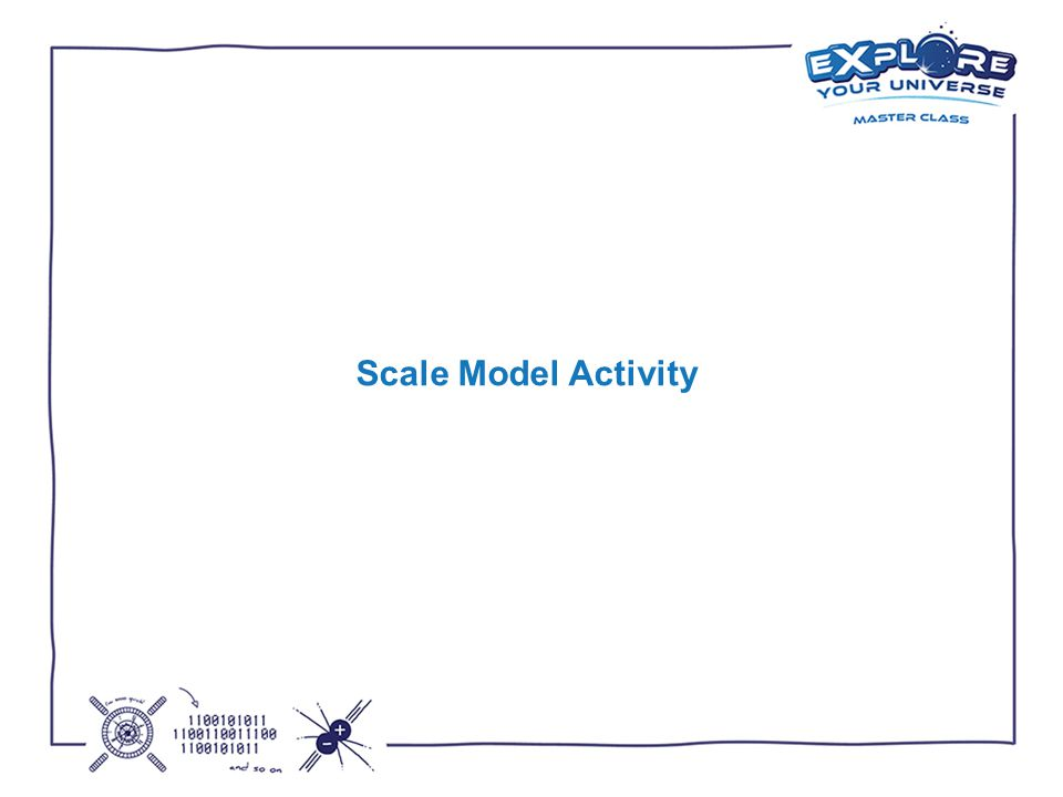 Scale Model Activity Notes for use: If you accidentally move anything on this slide go to Home/Slides/Reset Your picture must be the same size as the space opposite if you import it into the box.