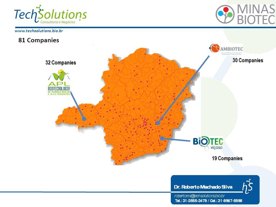 32 Companies 32 Companies 30 Companies 30 Companies 19 Companies 19 Companies 81 Companies