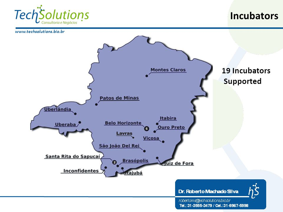 www.techsolutions.bio.br 19 Incubators Supported Incubators