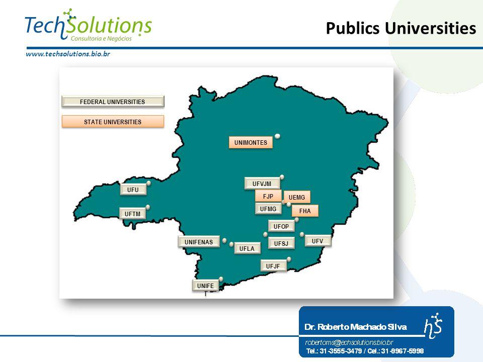 www.techsolutions.bio.br Publics Universities UNIMONTES UFVJM UFTM UFMG UFV UFLA UFJF UFOP UNIFE I UFU UNIFENAS UEMG FHA FJP FEDERAL UNIVERSITIES STATE UNIVERSITIES UFSJ