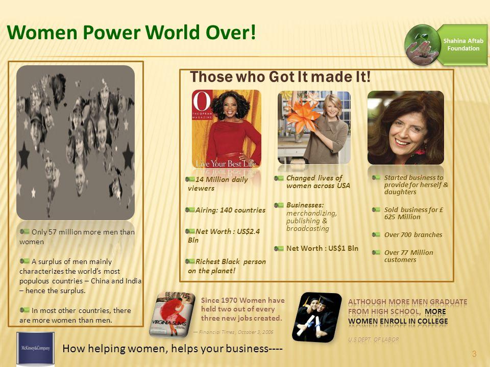 Women Power World Over.