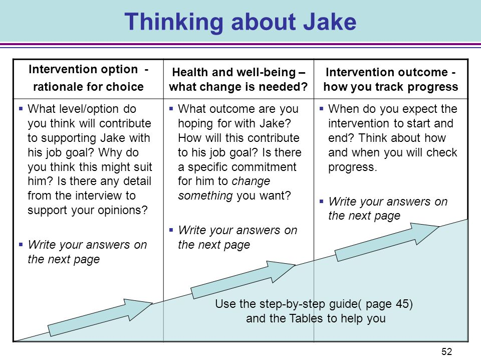 52 Thinking about Jake Intervention option - rationale for choice Health and well-being – what change is needed? Intervention outcome - how you track