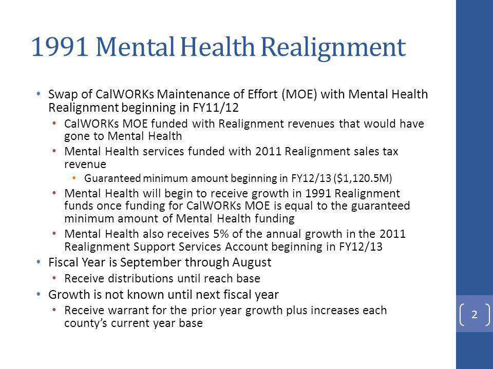1991 Mental Health Realignment Swap of CalWORKs Maintenance of Effort (MOE) with Mental Health Realignment beginning in FY11/12 CalWORKs MOE funded wi