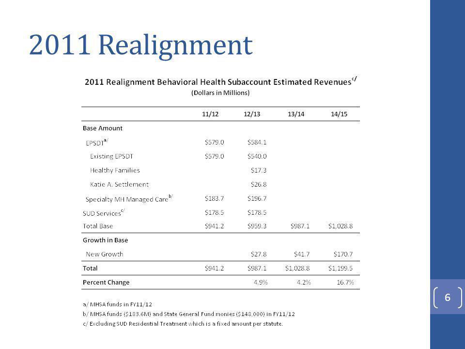 2011 Realignment 6
