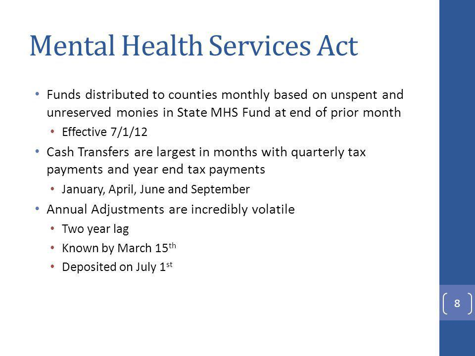 Mental Health Services Act Funds distributed to counties monthly based on unspent and unreserved monies in State MHS Fund at end of prior month Effect