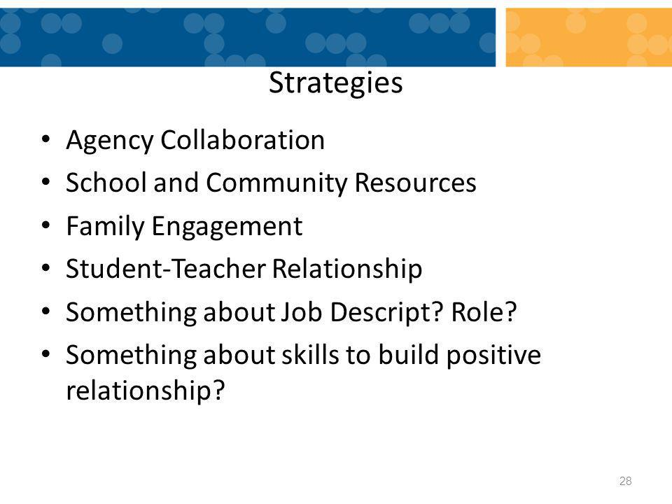 Strategies Agency Collaboration School and Community Resources Family Engagement Student-Teacher Relationship Something about Job Descript.