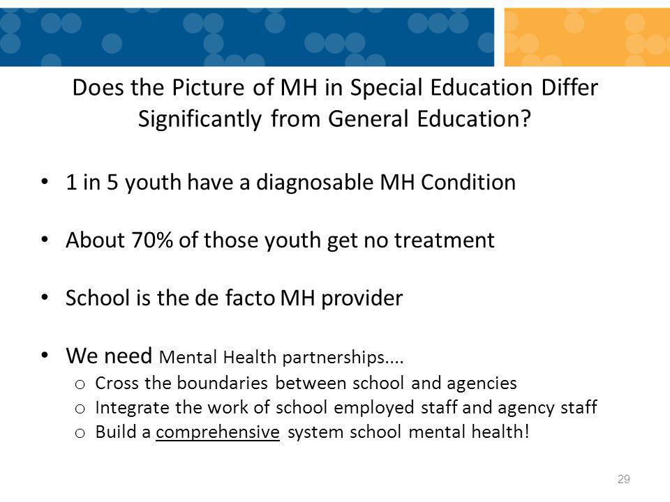 Does the Picture of MH in Special Education Differ Significantly from General Education.