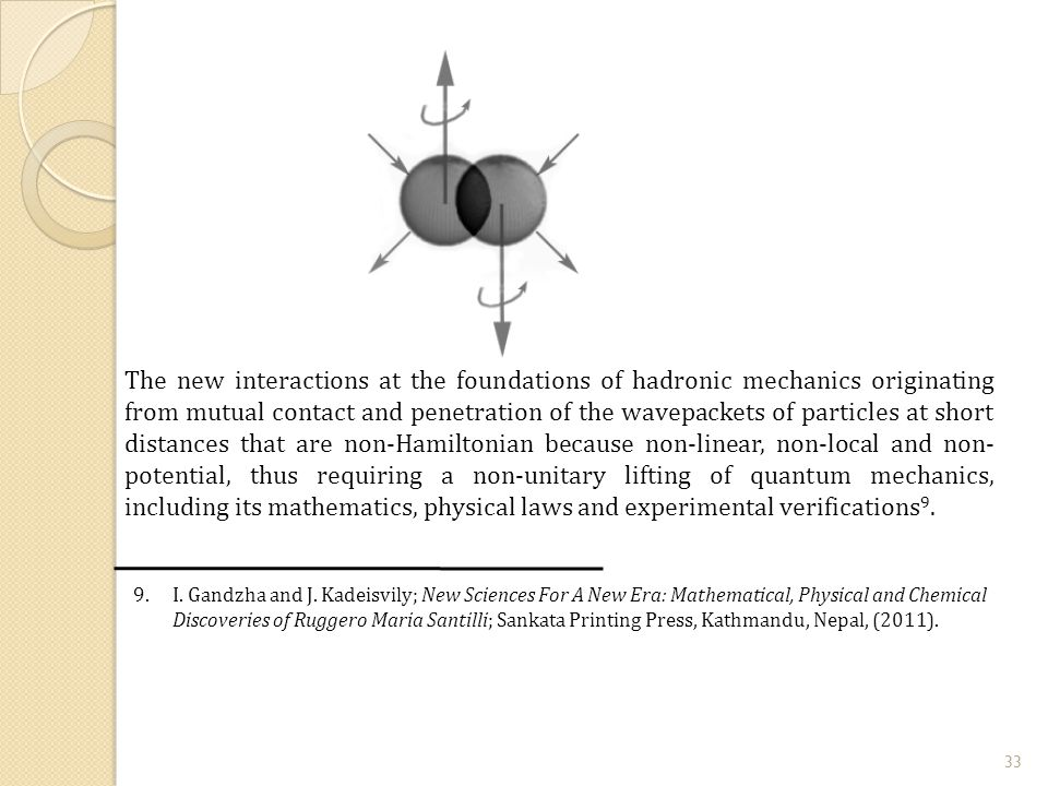33 The new interactions at the foundations of hadronic mechanics originating from mutual contact and penetration of the wavepackets of particles at short distances that are non-Hamiltonian because non-linear, non-local and non- potential, thus requiring a non-unitary lifting of quantum mechanics, including its mathematics, physical laws and experimental verifications 9.