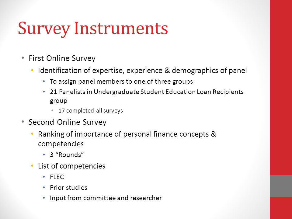 Survey Instruments First Online Survey Identification of expertise, experience & demographics of panel To assign panel members to one of three groups 21 Panelists in Undergraduate Student Education Loan Recipients group 17 completed all surveys Second Online Survey Ranking of importance of personal finance concepts & competencies 3 Rounds List of competencies FLEC Prior studies Input from committee and researcher
