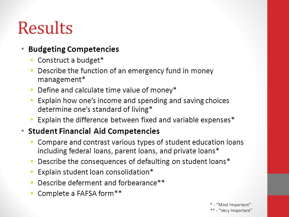 Results Budgeting Competencies Construct a budget* Describe the function of an emergency fund in money management* Define and calculate time value of money* Explain how one's income and spending and saving choices determine one's standard of living* Explain the difference between fixed and variable expenses* Student Financial Aid Competencies Compare and contrast various types of student education loans including federal loans, parent loans, and private loans* Describe the consequences of defaulting on student loans* Explain student loan consolidation* Describe deferment and forbearance** Complete a FAFSA form** * - Most Important ** - Very Important