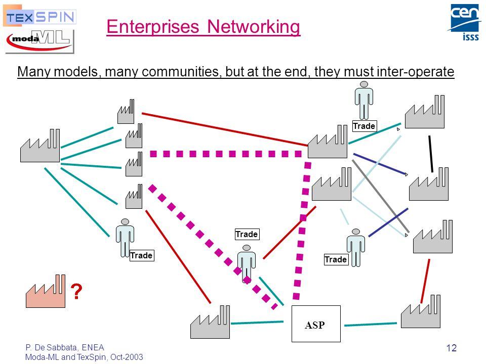 P. De Sabbata, ENEA Moda-ML and TexSpin, Oct-2003 12 ASP Trade .