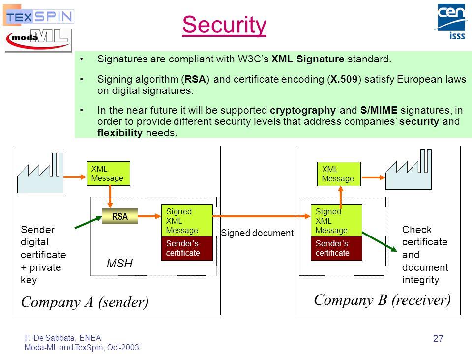P. De Sabbata, ENEA Moda-ML and TexSpin, Oct-2003 27 Security Signatures are compliant with W3C's XML Signature standard. Signing algorithm (RSA) and