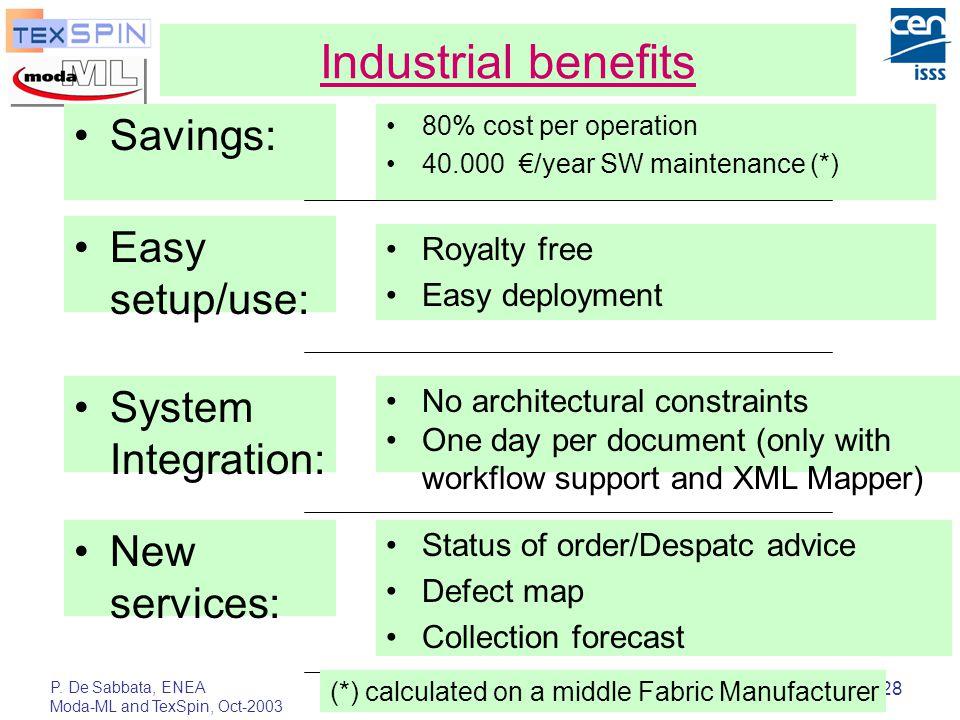 P. De Sabbata, ENEA Moda-ML and TexSpin, Oct-2003 28 80% cost per operation 40.000 €/year SW maintenance (*) Savings: Royalty free Easy deployment Eas