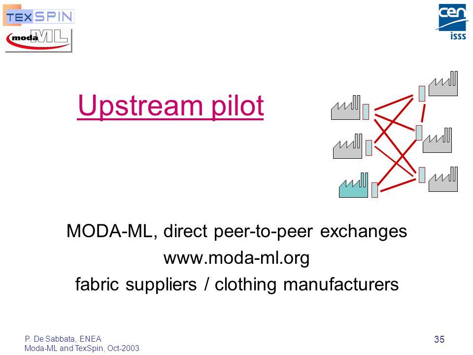 P. De Sabbata, ENEA Moda-ML and TexSpin, Oct-2003 35 Upstream pilot MODA-ML, direct peer-to-peer exchanges www.moda-ml.org fabric suppliers / clothing