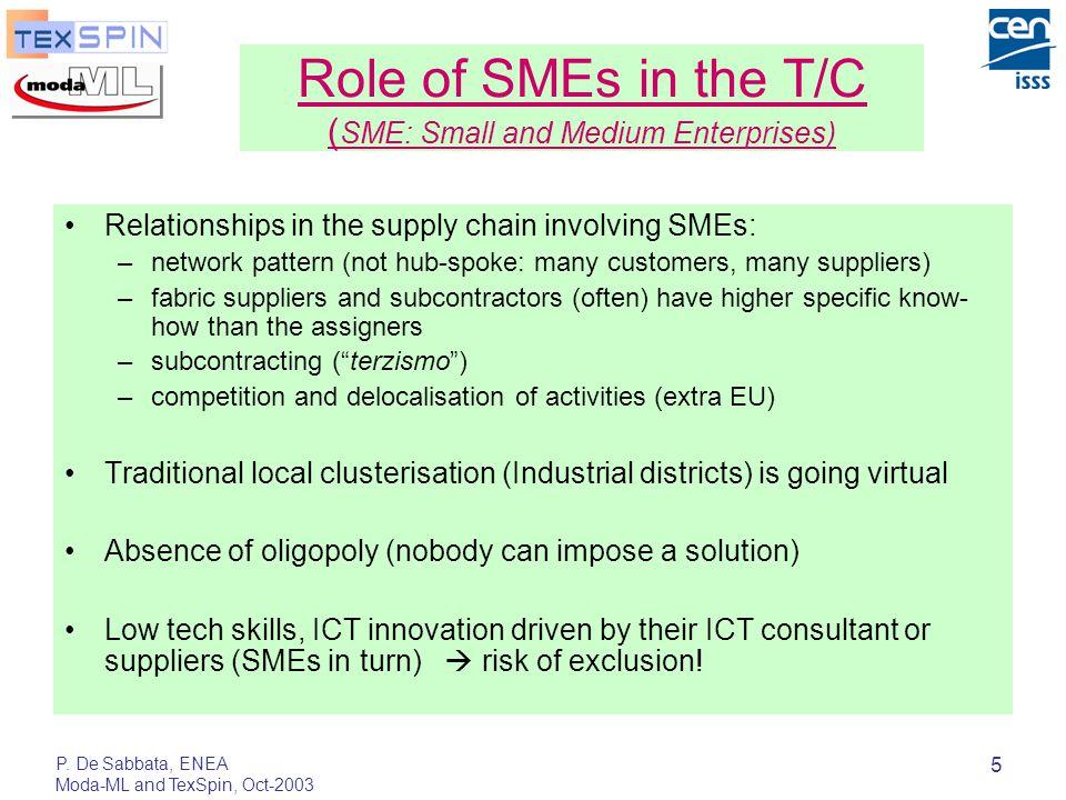 P. De Sabbata, ENEA Moda-ML and TexSpin, Oct-2003 16 2. The approach of MODA-ML (www.moda-ml.org)