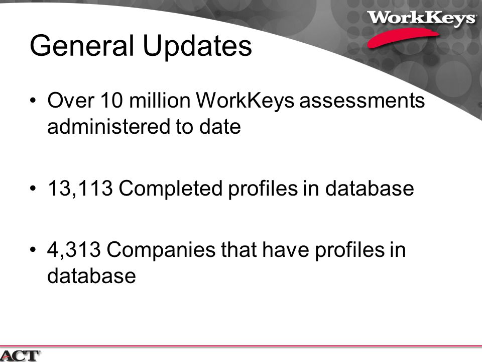 General Updates Over 10 million WorkKeys assessments administered to date 13,113 Completed profiles in database 4,313 Companies that have profiles in database