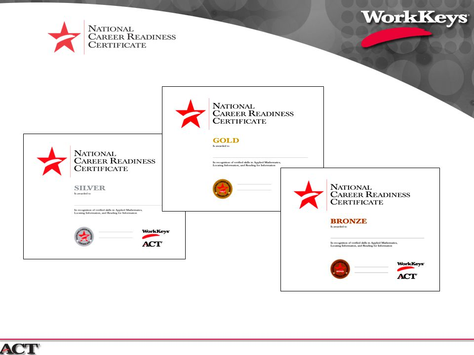 Verify Certificates