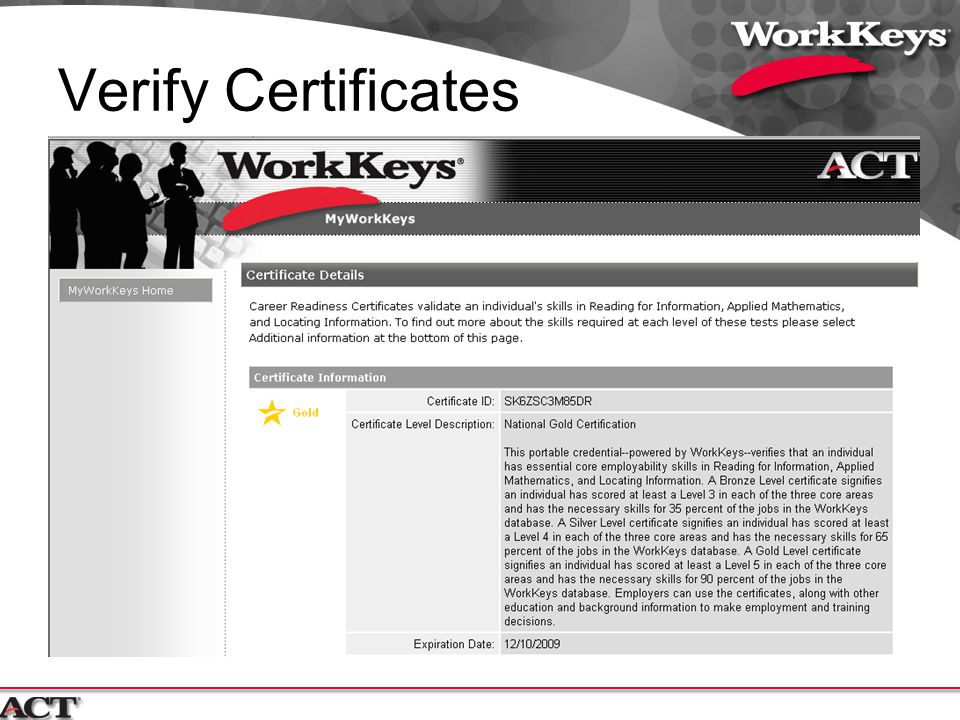 Verify Certificates