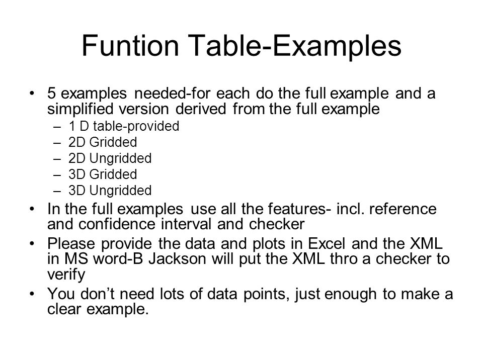Funtion Table-Examples 5 examples needed-for each do the full example and a simplified version derived from the full example –1 D table-provided –2D Gridded –2D Ungridded –3D Gridded –3D Ungridded In the full examples use all the features- incl.