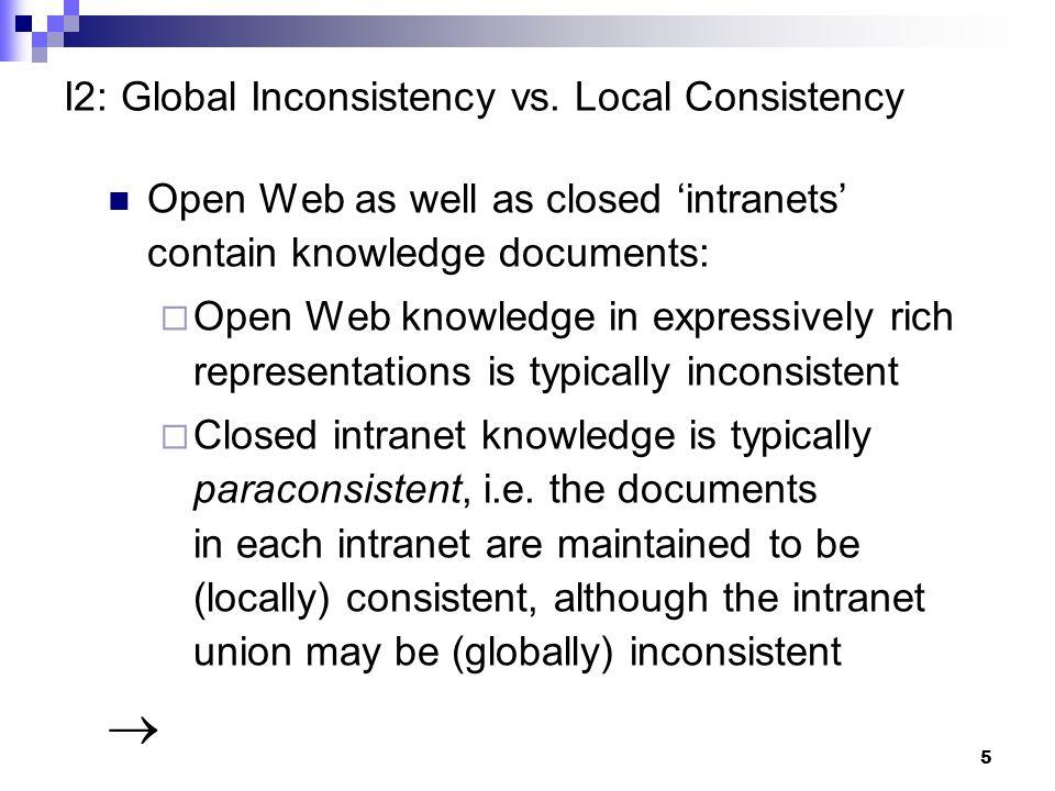 6 I2: Global Inconsistency vs.