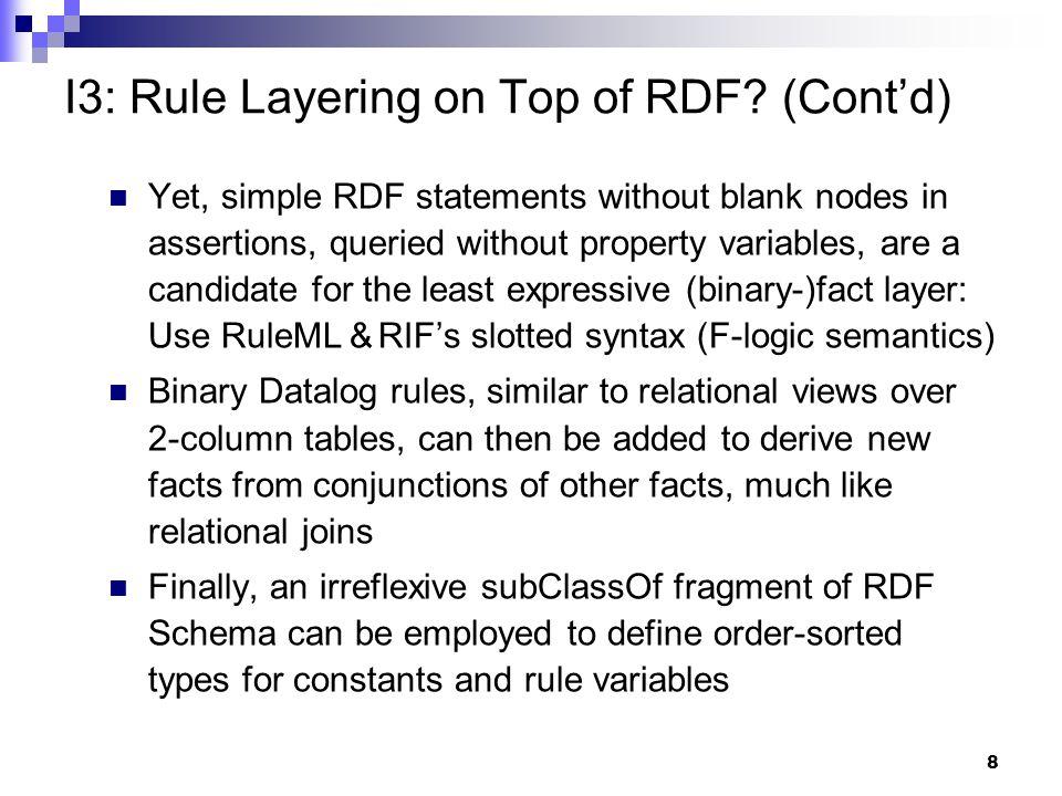 29 4 23 1 E URI access/naming Rule Wiki ModulesLayers