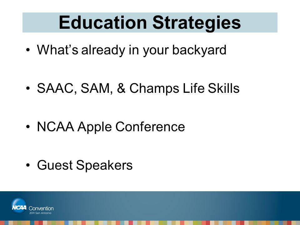 Education Strategies What's already in your backyard SAAC, SAM, & Champs Life Skills NCAA Apple Conference Guest Speakers Institutional Drug Testing