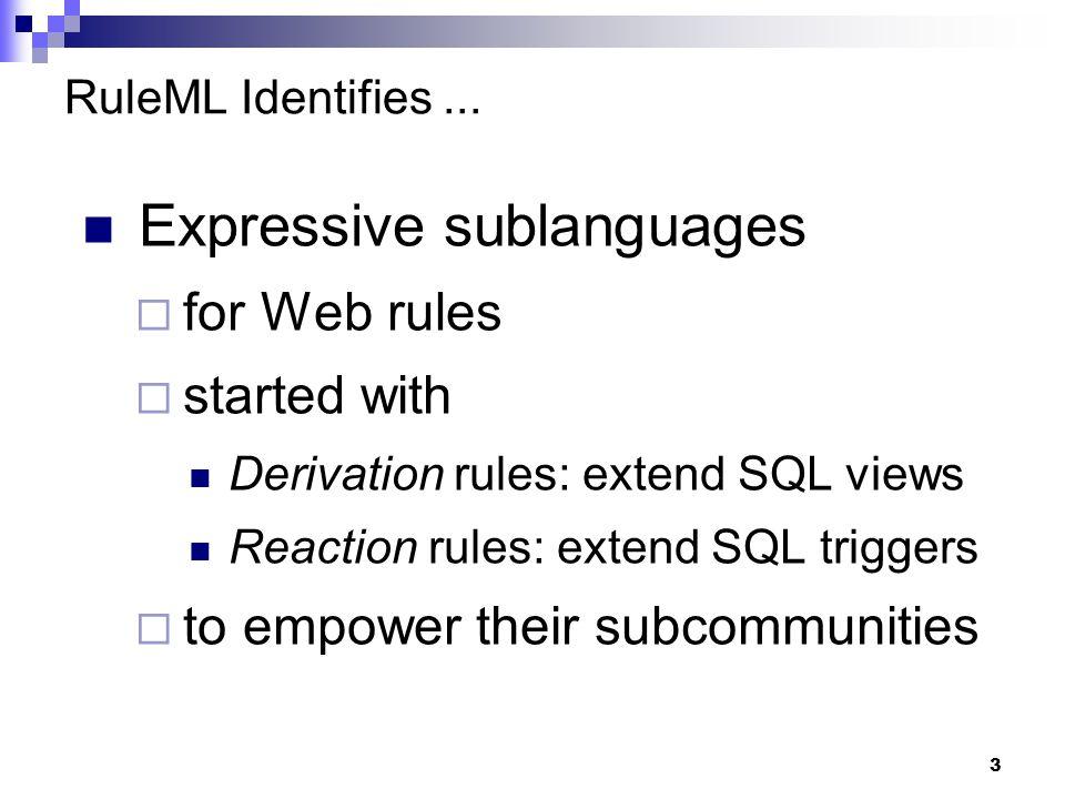 3 RuleML Identifies...
