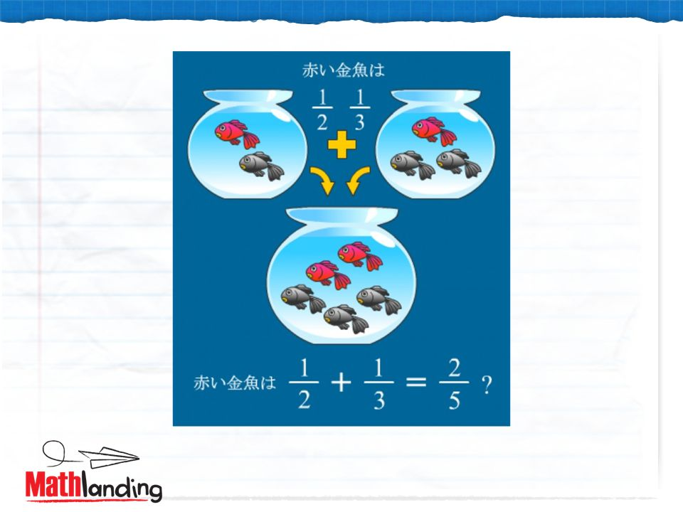 Algebraic Thinking Basic Operations Data and Statistics Decimals Discrete Mathematics Fractions Geometry Logic and Foundations Mathematics History Measurement Number Sense Probability