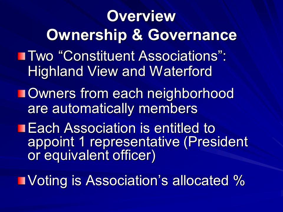 2005-2006 Organizational Structure Murray Lane Properties Common Facilities Association, Inc.