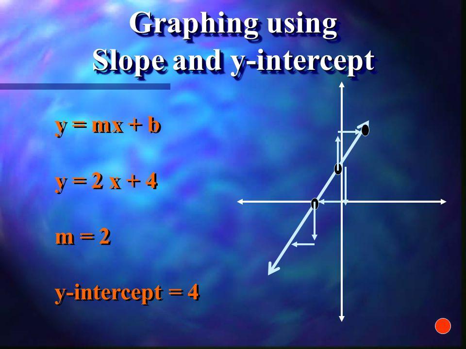 Ax +By = C 3x + 4y = 12 Ax +By = C 3x + 4y = 12 Graphing using Intercepts xy00xy00 xy00xy00