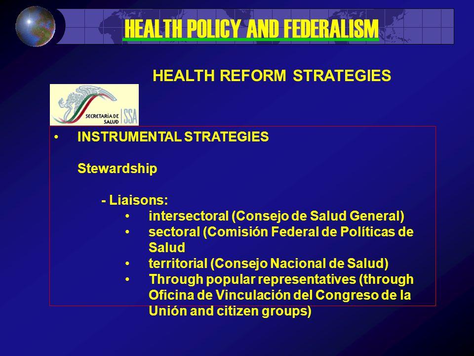 INSTRUMENTAL STRATEGIES Stewardship - Liaisons: intersectoral (Consejo de Salud General) sectoral (Comisión Federal de Políticas de Salud territorial