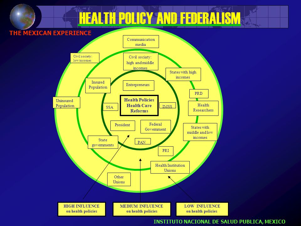 GUIDING FORCE: DEMOCRATIZATION LEADING PRINCIPLE: CITIZENSHIP VALUES: JUSTICE LIBERTY REPRESENTATION OF CITIZENS' INTERESTS SOCIAL PARTICIPATION ACCOUNTABILITY HEALTH REFORM STRATEGIES HEALTH POLICY AND FEDERALISM
