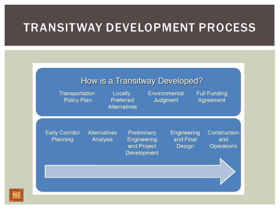 TRANSITWAY DEVELOPMENT PROCESS