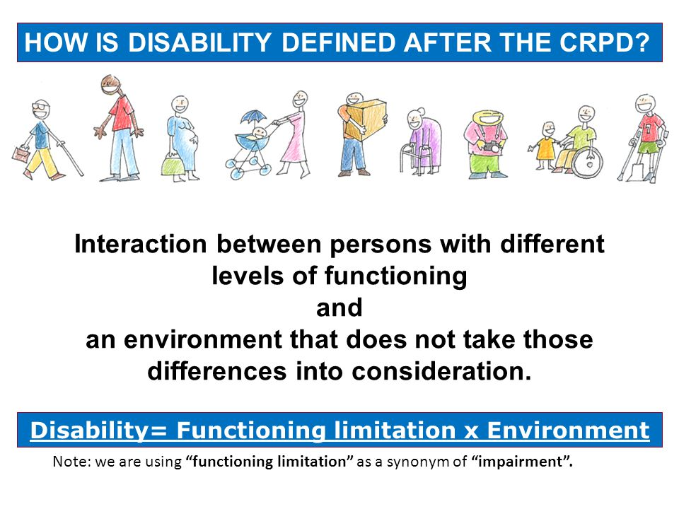 Environment Impact in the relation between disability and functioning FL 1 x E 0 => 0 Disability FL 5 x E 0 => 0 Disability FL 1 x E 1 = 1 Disability FL 5 x E 5 = 25 Disability FL: FUNCTIONING LIMITATION E: ENVIRONMENT
